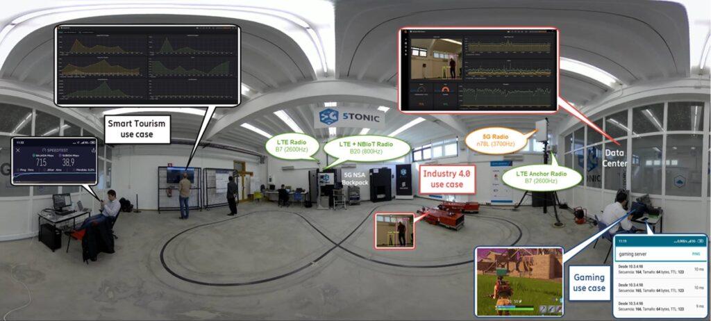5TONIC-Lab-360